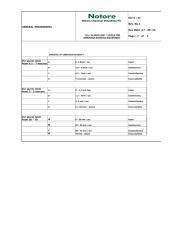 ALARM LIMIT-LEVEL FOR AMMONIA EQUIPMENT _Rev 1 on 08-01-2013.xls