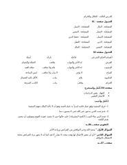 الحلال والحرام.docx