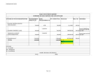 12TH JUNE 2020 INVESTMENT REPORT.xlsx